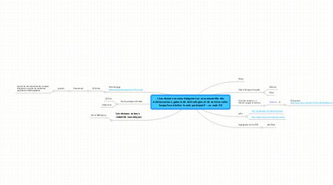 Mind Map: >Les réseaux sociaux désignent un sous-ensemble des médias sociaux, galaxie de technologies et de services selon lesquels se décline le web participatif – ou web 2.0