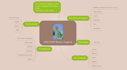 Mind Map: DISCOVER Britain: England