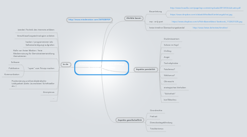 Mind Map: Internet kaputt? Politische Bildung in Zeiten entgrenzter Überwachung