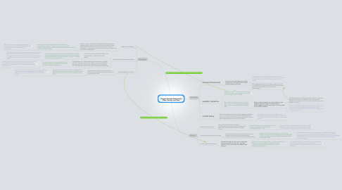 Mind Map: Unequal Student Attainments: Class, Gender, and Race