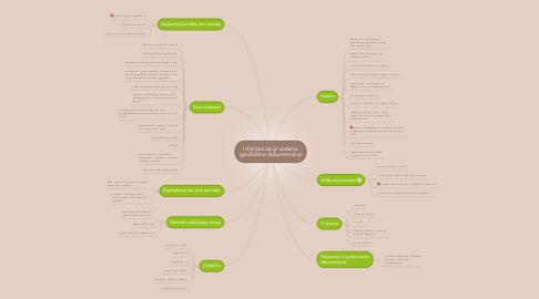 Mind Map: Informatizacija vodenja gradbiščne dokumentacije