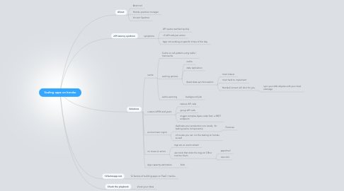 Mind Map: Scaling apps on heroku