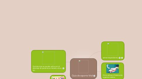 Mind Map: Guia de soporte Vital