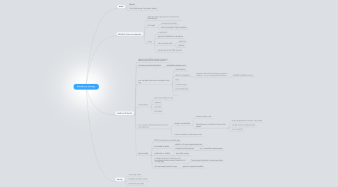 Mind Map: Salesforce Identity