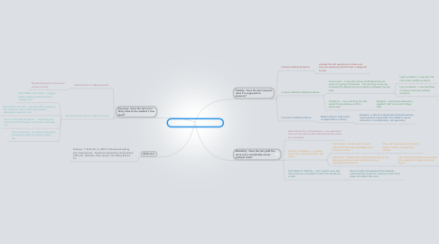 Mind Map: Test Evaluation by Shawn Tran