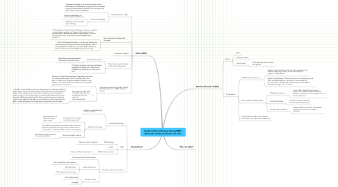 Mind Map: Exploring Period Dramas through BBC Miniseries' North and South and Lilies