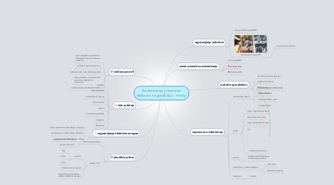 Mind Map: Evidentiranje prisotnosti delavcev na gradbišču - terenu