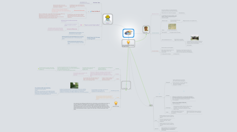 Mind Map: Kunst in Berlin