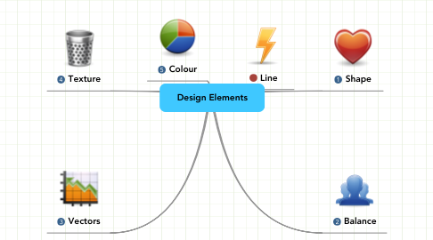 Mind Map: Design Elements