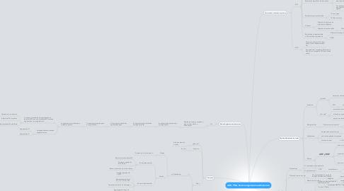 Mind Map: ADH, PNA, Renina-angiotensina-aldosterona