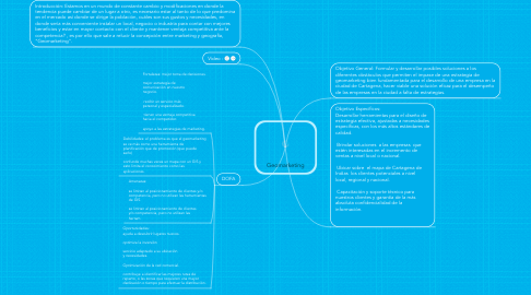 Mind Map: Geomarketing