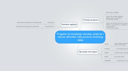 Mind Map: Program za simulaciju utovara, prijevoz i istovar tehničke robe pomoću teretnog vlaka