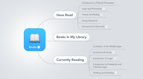 Mind Map: Books