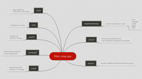Mind Map: Main_stog.cpp