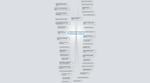 Mind Map: Books by Peter F. Drucker