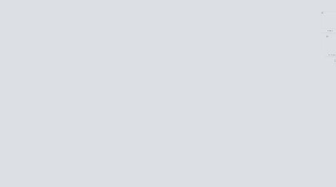 Mind Map: Droit : discipline,outils,ressources
