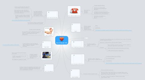 Mind Map: Guía de Soporte Vital