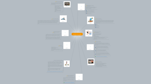 Mind Map: SOPORTE VITAL (EMB)