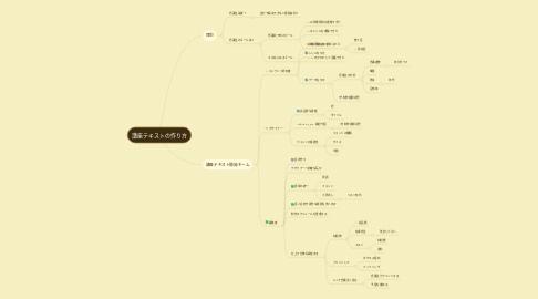 Mind Map: 講座テキストの作り方