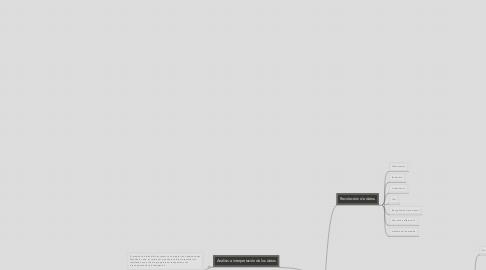 Mind Map: Codificacion y tabulacion de resultados
