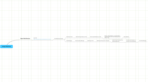 Mind Map: Assign Wireframe