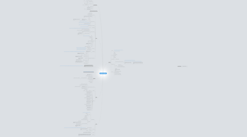 Mind Map: Web and comms support