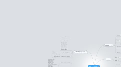 Mind Map: JavaScript Frameworks