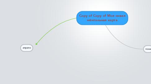 Mind Map: Copy of Copy of Моя новая ментальная карта