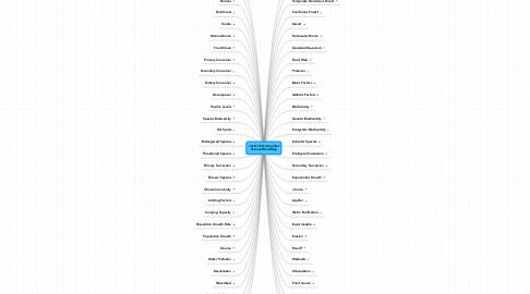 Mind Map: Jacki