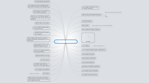 Mind Map: Hvad er hjernens arbejde?