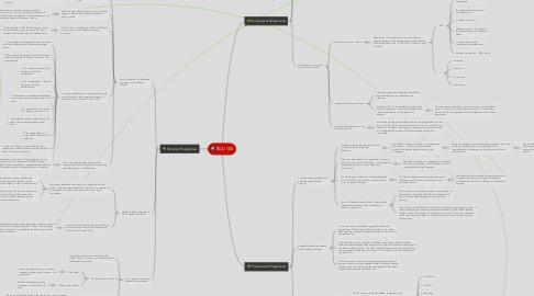 Mind Map: EDU 100
