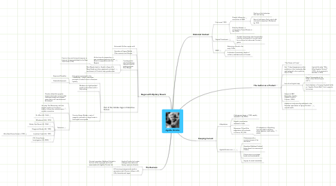 Mind Map: Agatha Christie