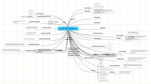 Mind Map: Sara Environmental Science