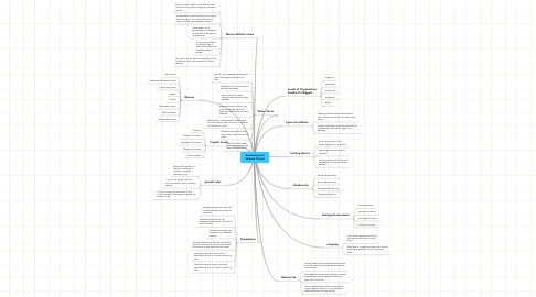 Mind Map: Enviornmental Science (Vince)