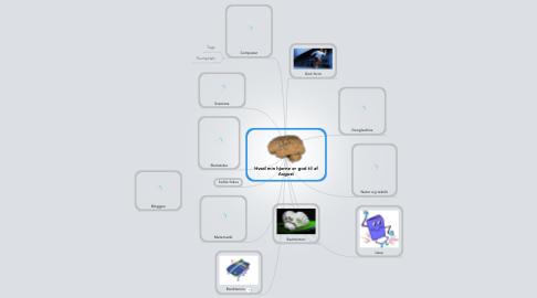 Mind Map: Hvad min hjerne er god til af August