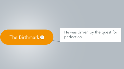Mind Map: The Birthmark