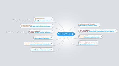 Mind Map: Marketing 2 Business