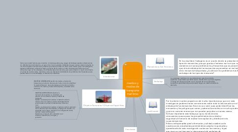 Mind Map: medios y modos de transporte maritimo