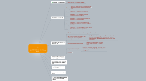 Mind Map: (-1)PROFISSIONAL  10K Visão Geral