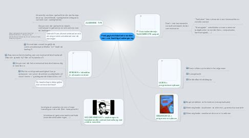 Mind Map: Pedagogisch-didactische wenken voor  een krachtige taalomgeving