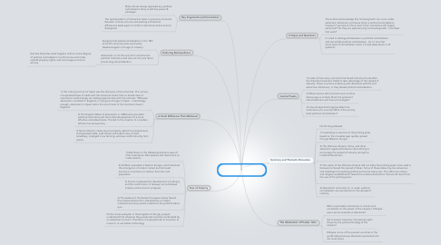 Mind Map: CH. 8-  Not on Our Turf: Barriers to Development
