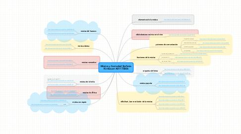 Mind Map: Música y Sociedad Stefania Kirnbauer A01175806