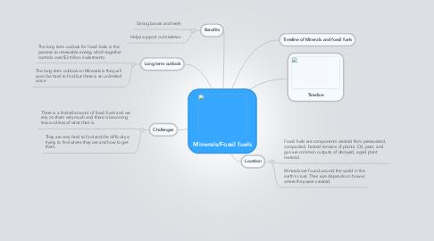 Mind Map: Minerals/Fossil fuels