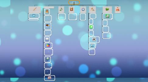 Mind Map: Apps på Storebæltskolen