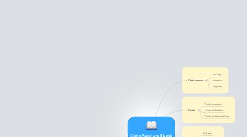 Mind Map: Como Fazer um E-book