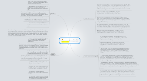 Mind Map: Medieval Project