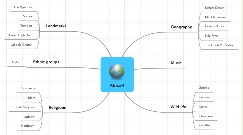 Mind Map: Africa-4