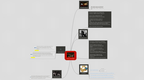 Mind Map: Cine y sociedad