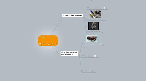 Mind Map: Наноинструменты
