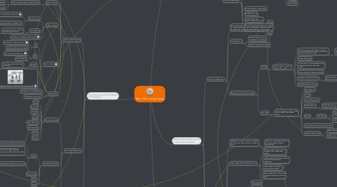 Mind Map: EDU 100 Concept Map